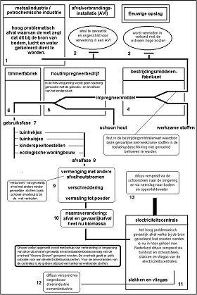 groenestroom-blokschema-small.jpg